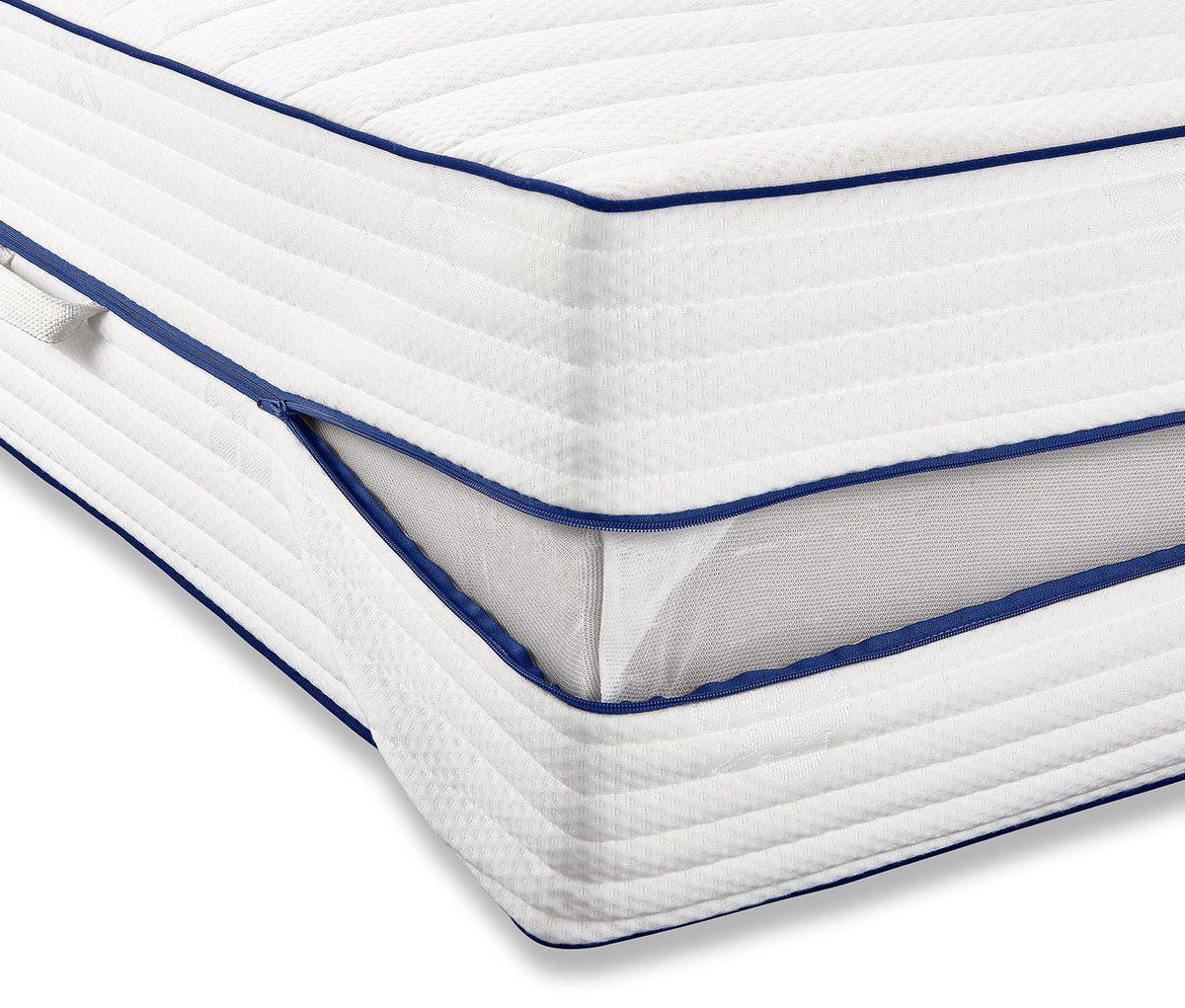 irisette 7 zonen tonnentaschenfederkernmatratze boxspring ca 90 x 200 cm von tchibo ansehen. Black Bedroom Furniture Sets. Home Design Ideas