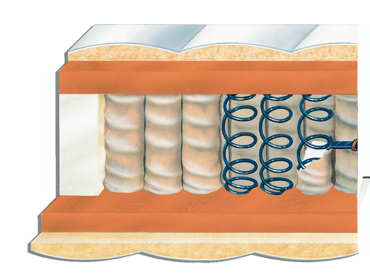 Bild 4 von Hn8 Schlafsysteme 7-Zonen Tonnen-Taschenfederkernmatratze Dynamic TFK