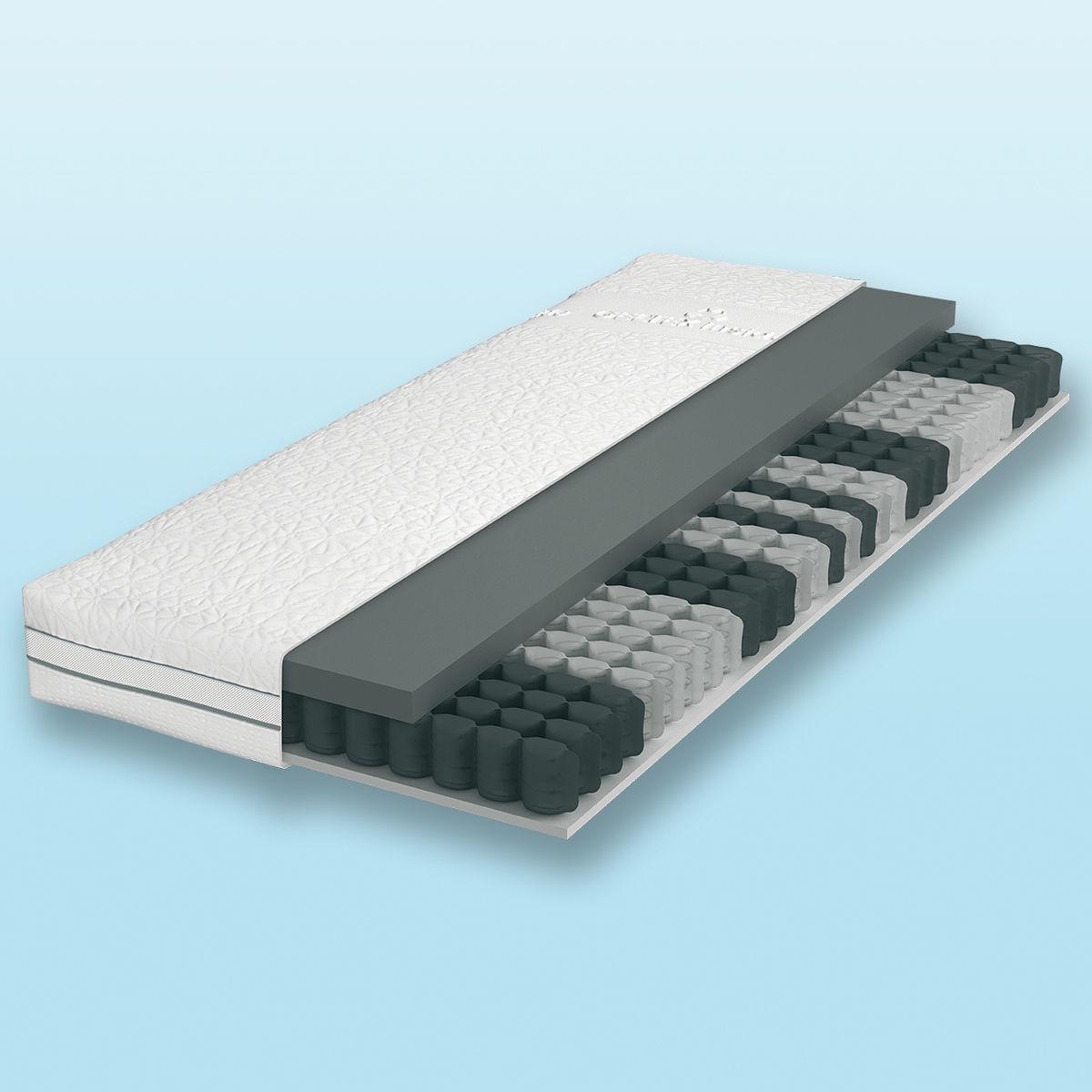 schlaraffia platin 220 geltex inside taschenfederkernmatratze von karstadt ansehen. Black Bedroom Furniture Sets. Home Design Ideas
