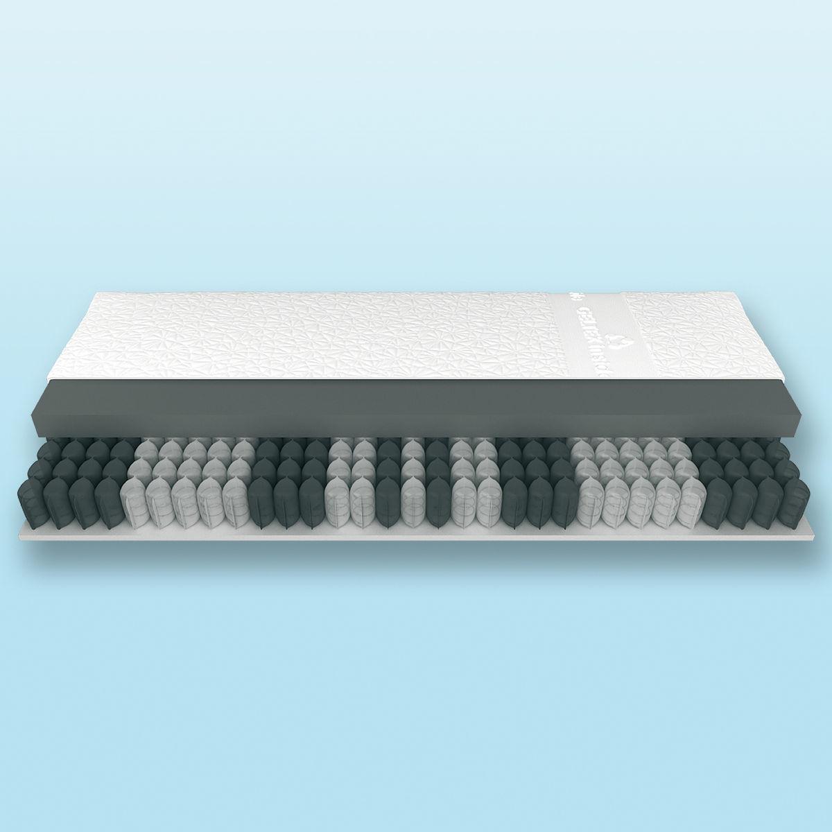 schlaraffia platin 240 geltex inside taschenfederkernmatratze von karstadt ansehen. Black Bedroom Furniture Sets. Home Design Ideas