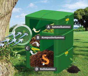 Juwel Aeroplus 6000 Mehrkammer-Komposter