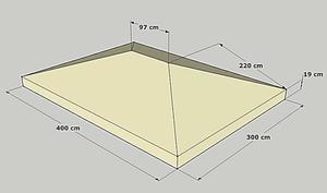 Grasekamp Ersatzdach Blätter Pavillon 3x4m  Terrakotta Plane Bezug