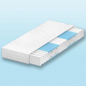 BeCo Vision Plus Komfortschaummatratze