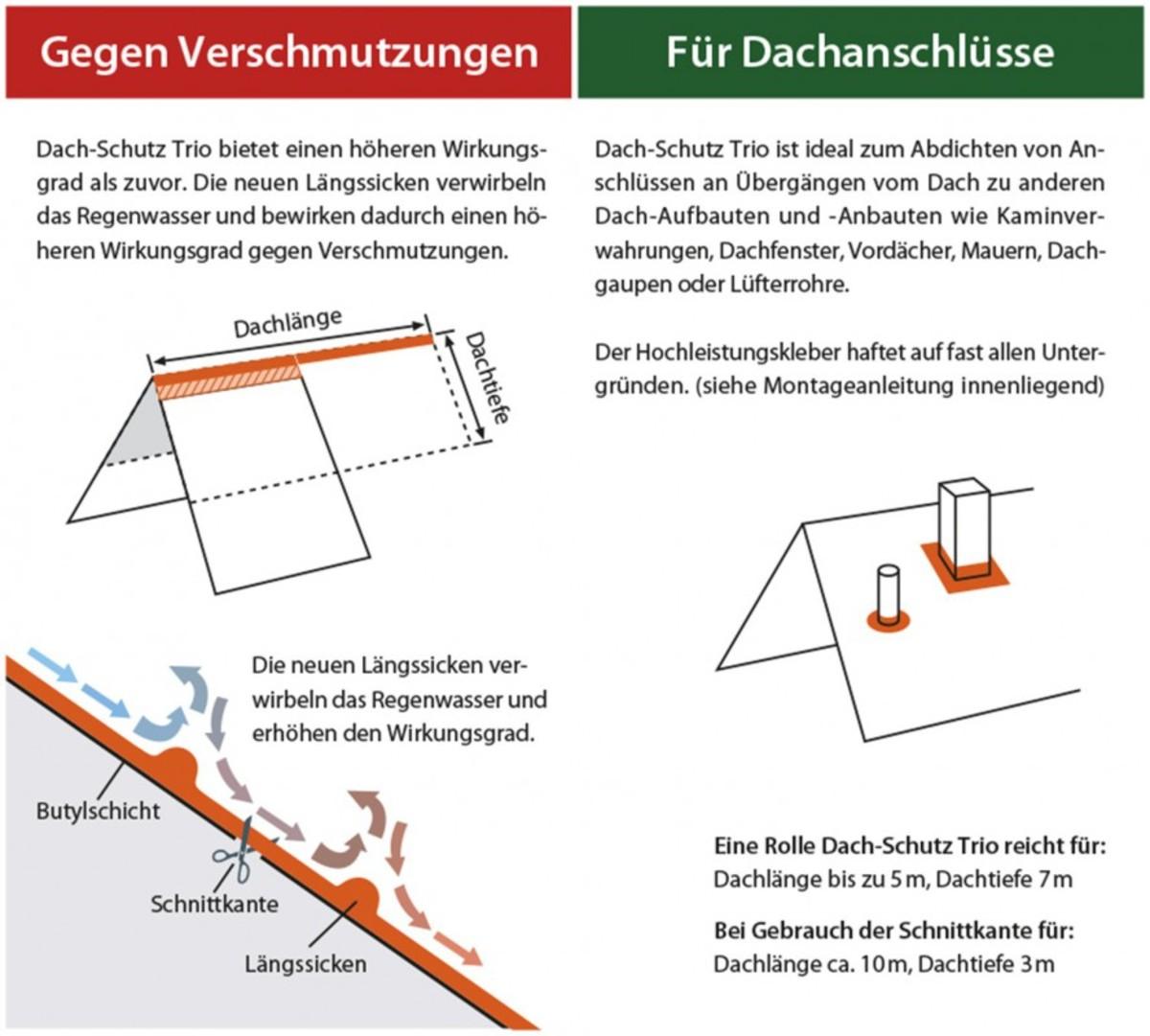Bild 3 von Powertec Kupfer-Dachschutz IMPACT