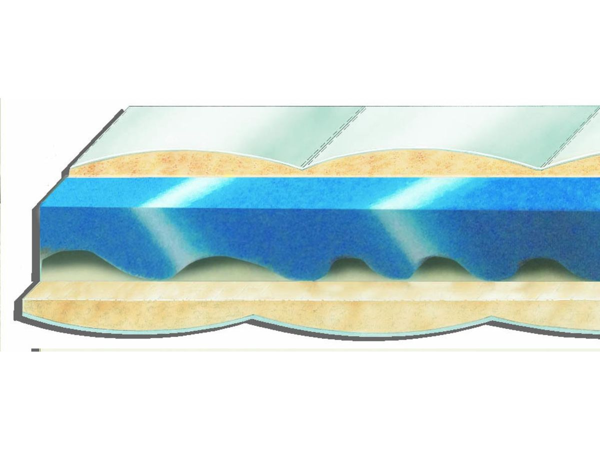 Bild 4 von Hn8 Schlafsysteme 7-Zonen Geltouch-Matratzentopper Surf 100
