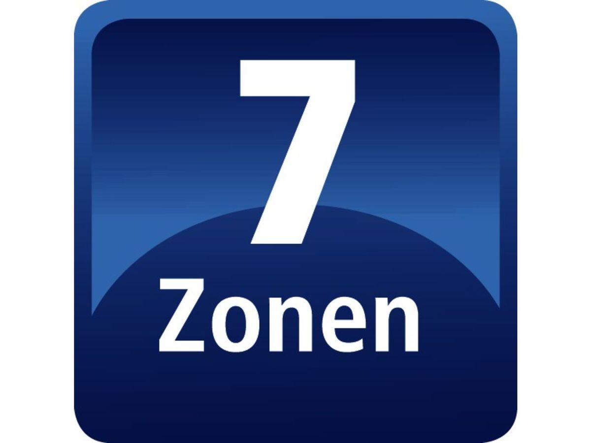Bild 5 von Hn8 Schlafsysteme 7-Zonen Geltouch-Matratzentopper Surf 100