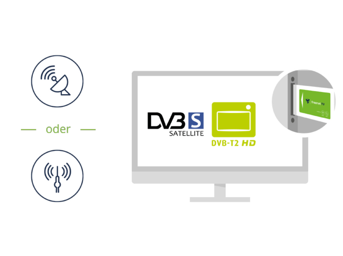 Bild 4 von FREENET TV DVB-T2 HD CI+ Modul