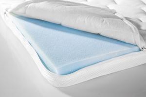 Relaxsan Luxus-Gel-Topper ca. 90x200cm