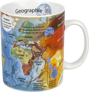 Könitz Kaffeebecher 2er-Set, Geographie