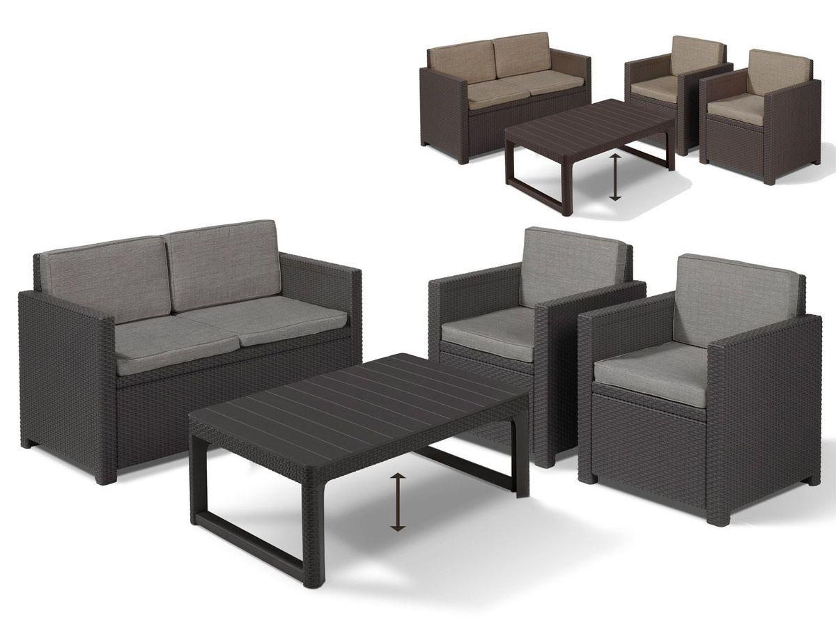 Bild 1 von Allibert Gartenmöbel Lounge Set Victoria / Lyon Premium
