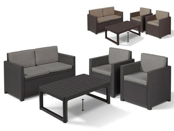 Allibert Gartenmöbel Lounge Set Victoria Lyon Premium Von Lidl