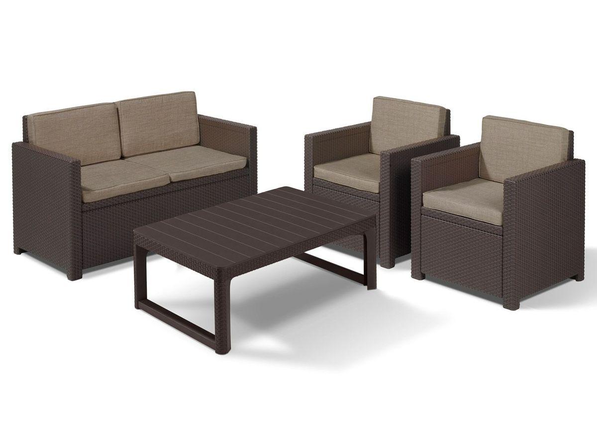 Bild 5 von Allibert Gartenmöbel Lounge Set Victoria / Lyon Premium