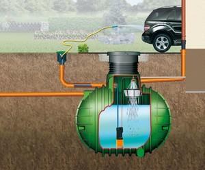 Garantia Regenwasser Erdtank Garten-Comfort Columbus ,  3.700 l, PKW-befahrbar