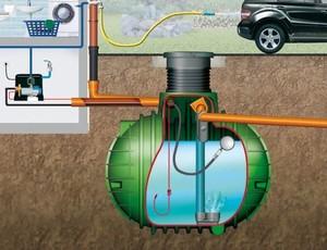 Garantia Regenwasser Erdtank Hauspaket Premium Columbus ,  4.500 l, PKW-befahrbar