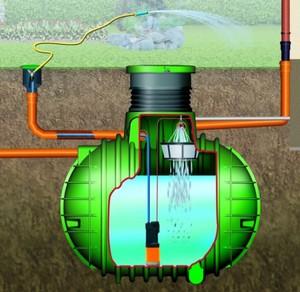 Garantia Regenwasser Erdtank Garten-Comfort Columbus ,  3.700 l, begehbar