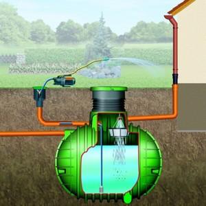 Garantia Regenwasser Erdtank Garten-Jet Columbus ,  3.700 l, begehbar