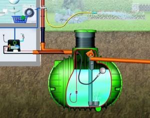 Garantia Regenwasser Erdtank Hauspaket Premium Columbus ,  3.700 l, begehbar