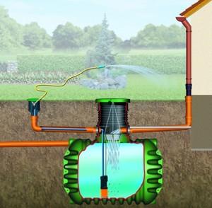 Garantia Regenwasser Erdtank Garten-Comfort Cristall ,  1.600 l, begehbar