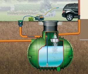 Garantia Regenwasser Erdtank Garten-Jet Cristall ,  2.650 l, PKW-befahrbar