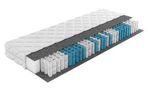 IHG 7 Zonen Taschenfederkernmatratze InterMED FiT Pocket 140x200 cm H3