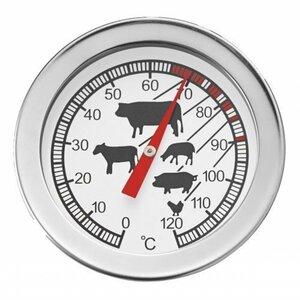 Grill-und Bratenthermometer