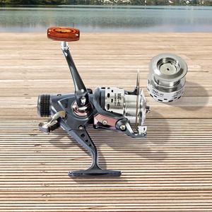 AllGear Fishing Angelfreilaufrolle