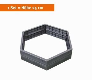 Garantia Ergo Hochbeet 25 cm | B-Ware – der Artikel ist neu – Verpackung beschädigt