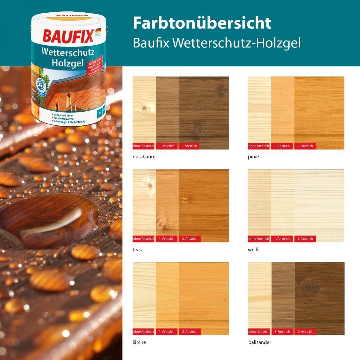 Bild 3 von BAUFIX Wetterschutz-Holzgel graphitgrau