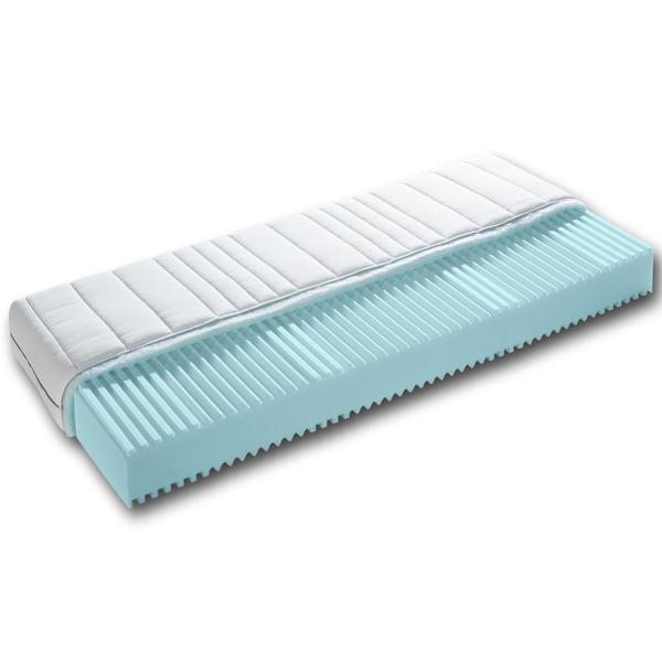 ErgoMAXX® Blue Power 7-Zonen-Komfortschaummatratze (90x190, fest)
