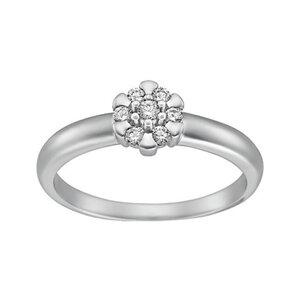 CHRIST Diamonds Damenring 84793523