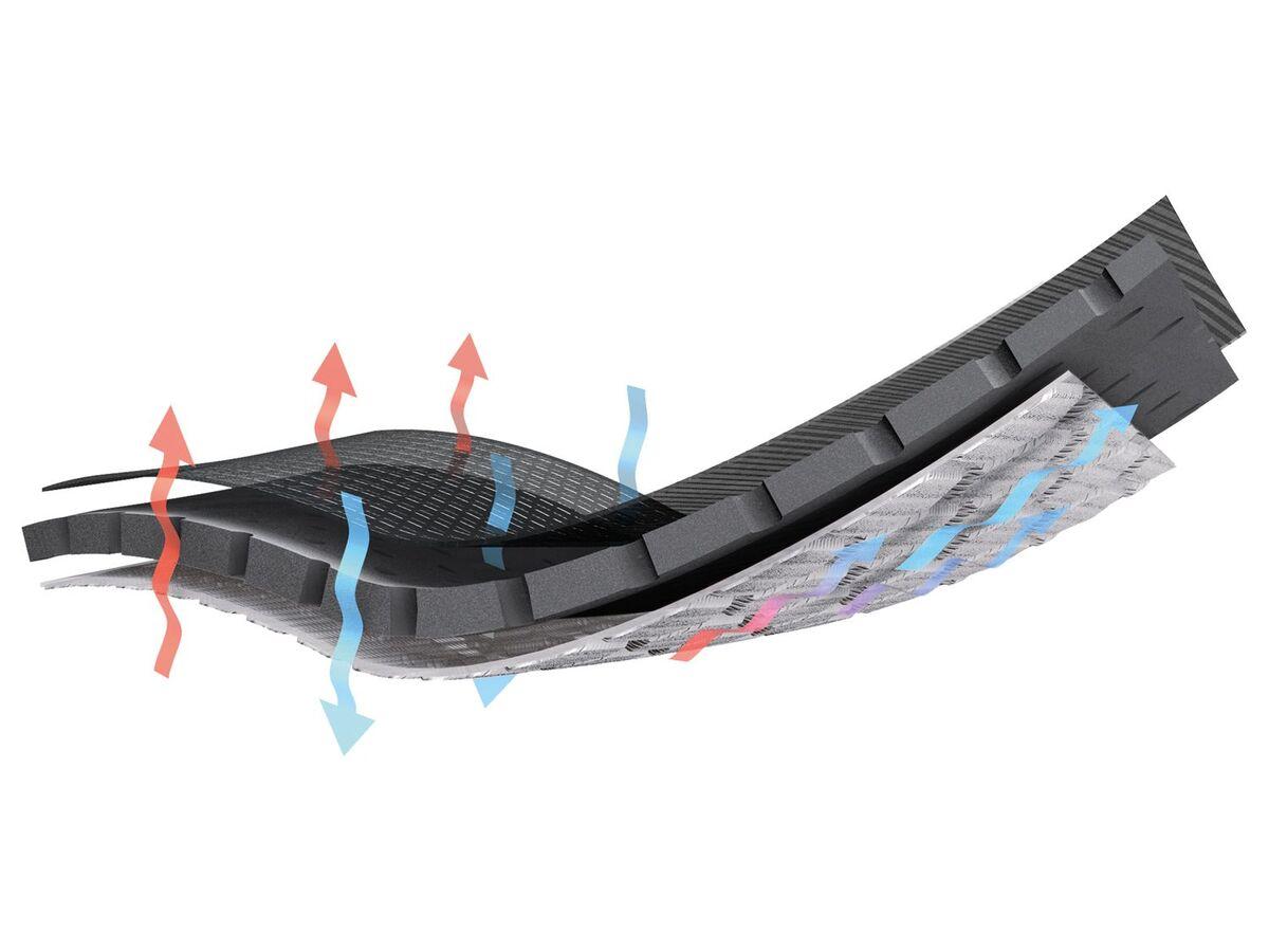 Bild 5 von SENSIPLAST® Sportbandage Handgelenk, verringertes Verletzungsrisiko, Feuchtigkeitsausgleich