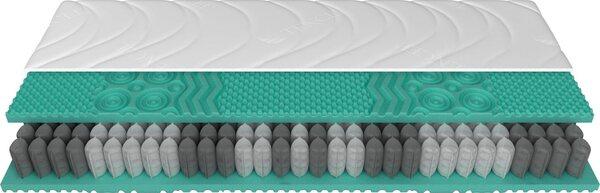 Taschenfederkernmatratze »Superior 22 TFK«, Schlaraffia, 22 cm hoch, 434 Federn, mit 434 Federn (bezogen auf das Federkernmaß 100x200 cm)