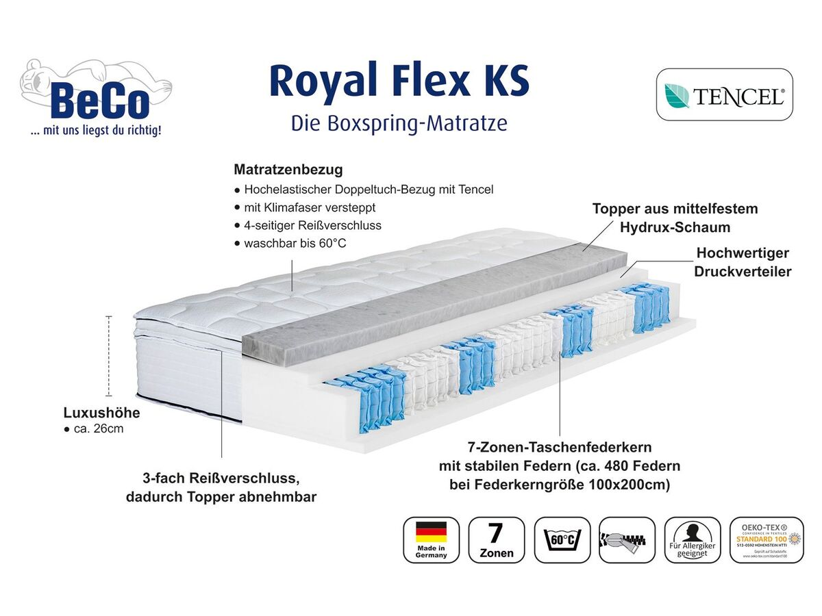Bild 4 von BeCo 7-Zonen Boxspring-Matratze »Royal Flex KS«, mit abnehmbarem Komfortschaum-Topper