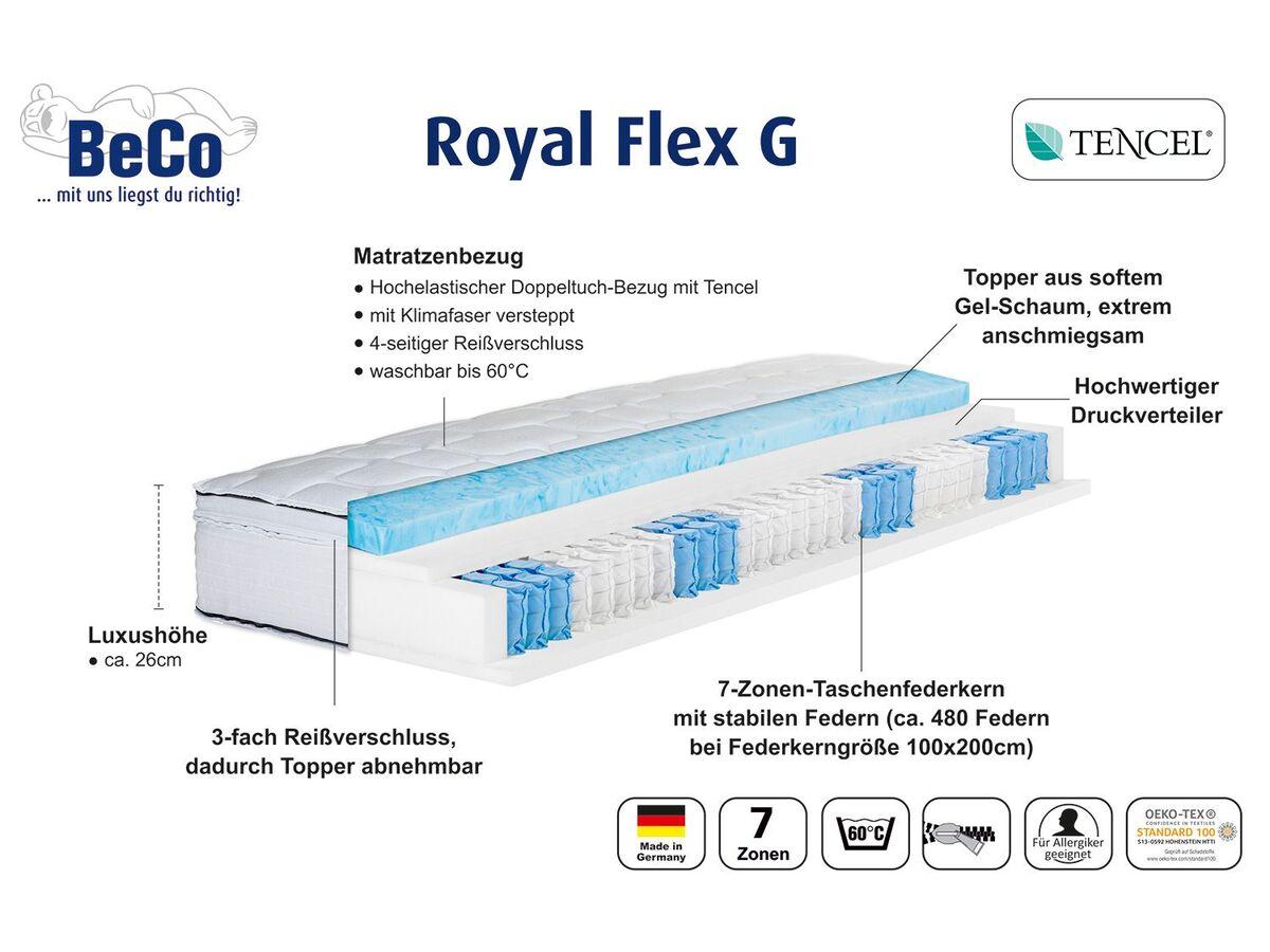 Bild 3 von BeCo 7-Zonen Boxspring-Matratze »Royal Flex«, mit abnehmbarem Gelschaum-Topper