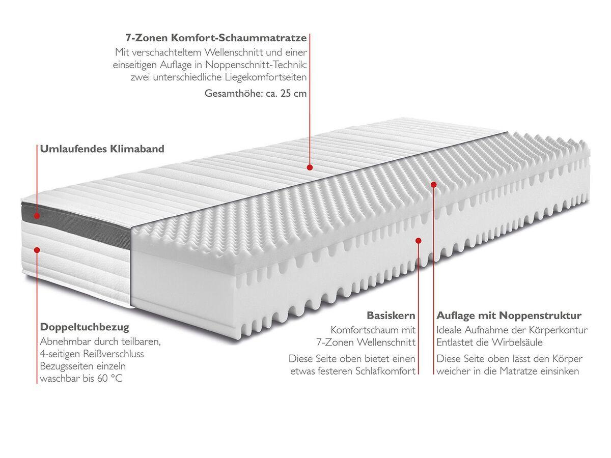 Bild 3 von BADENIA TRENDLINE 7-Zonen XXL-Komfortschaum-Matratze mit Noppenschaum-Auflage und Wendefunktion