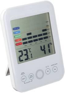 2 in1 Digitales Hygro- und Thermometer mit Schimmelalarm, Weiß
