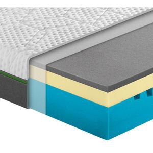Dunlopillo Kaltschaummatratze höhe ca.25 cm , Diamond Degree , Weiß, Dunkelgrau , Textil , 80x200 cm , Doppeltuch , Über- und Sondergrößen erhältlich, Bezug abnehmbar/waschbar, optimale Belüft
