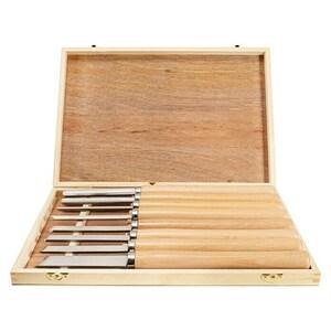 Scheppach Werkzeug-Set