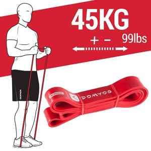 Fitness Band, Trainingsband Crosstraining 45kg