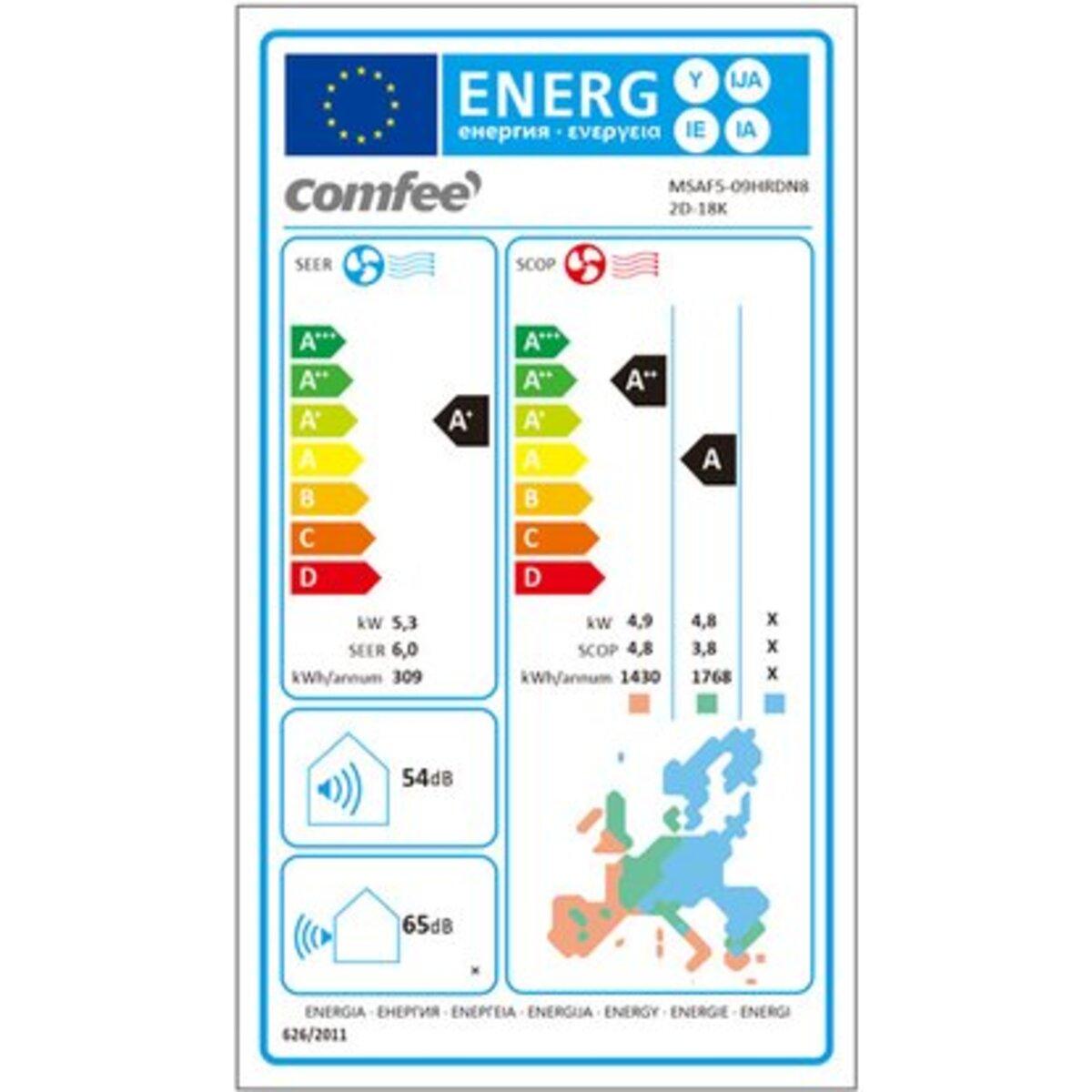 Bild 2 von Comfee Duo Split-Klimagerät 5,6 kW 18.000 BTU EEK: A+
