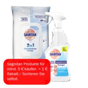 Sagrotan Desinfektion