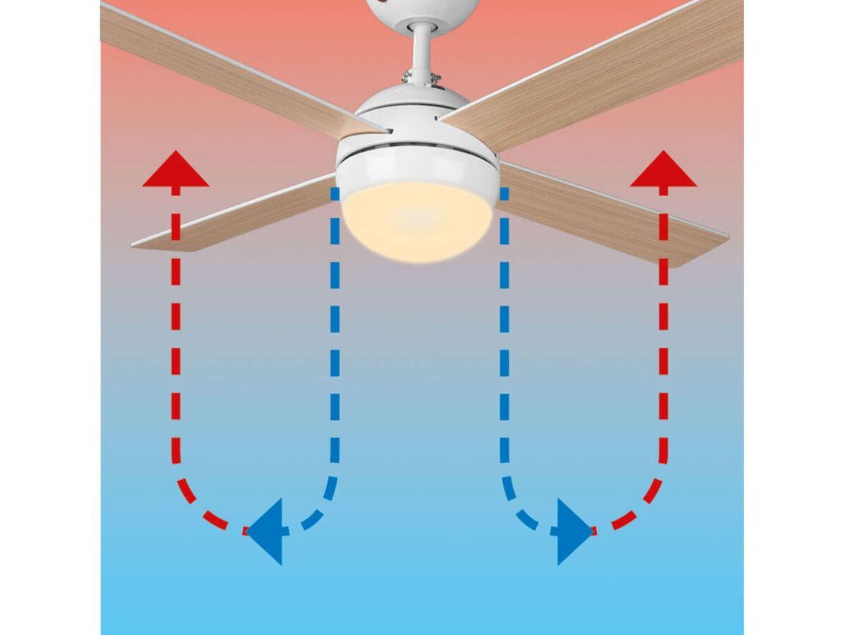 Bild 4 von Livarno Home Deckenleuchte LED, 3-stufig einstellbar