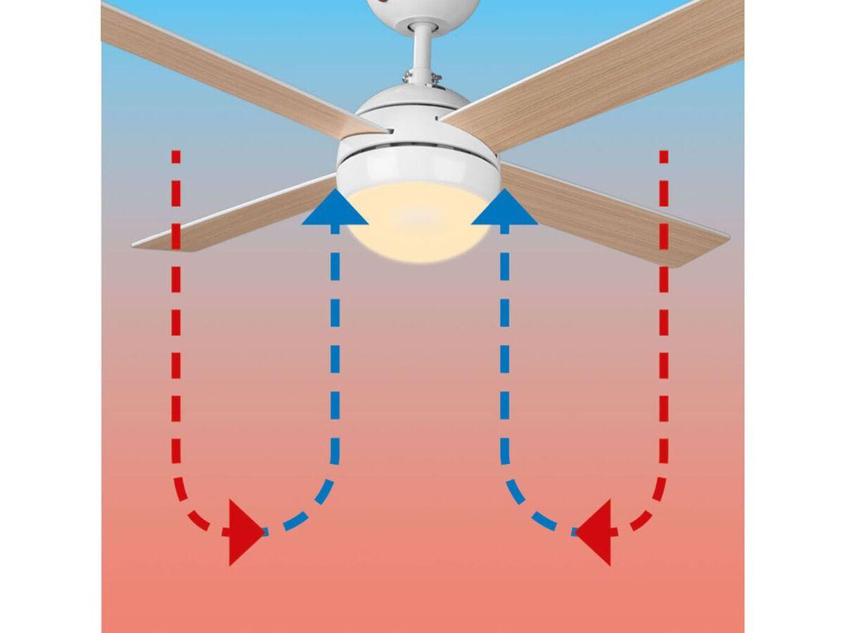 Bild 5 von Livarno Home Deckenleuchte LED, 3-stufig einstellbar